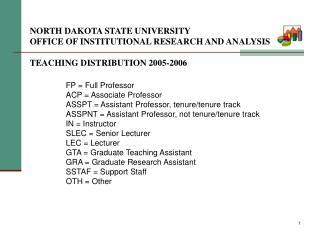 FP = Full Professor ACP = Associate Professor ASSPT = Assistant Professor, tenure/tenure track