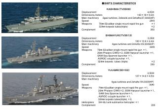 ●SHIP'S CHARACTERISTICS  KASHIMA(TV3508)  Displacement 4,050t Dimensions,meters