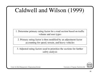 Caldwell and Wilson (1999)