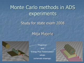Monte Carlo methods in ADS experiments
