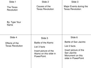 The Texas Revolution By: Type Your Name