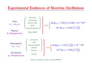 Three Neutrino Oscillations