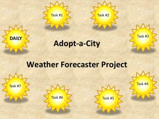 Adopt-a-City Weather Forecaster Project