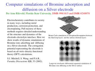 Monte Carlo simulation of adsorption/desoprption between