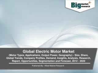 Global Electric Motor Market