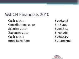 MSCCN Financials 2010