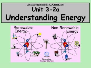 ACHIEVING SUSTAINABILITY Unit 3-2a Understanding Energy