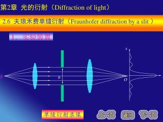 第 2 章  光的衍射( Diffraction of light )