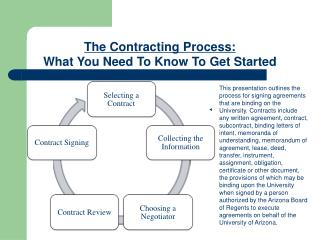 The Contracting Process: What You Need To Know To Get Started