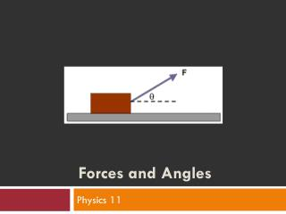 Forces and Angles