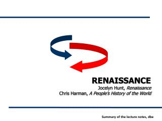 RENAISSANCE Jocelyn Hunt,  Renaissance Chris Harman,  A People's History of the World