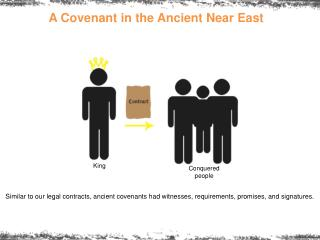 A Covenant in the Ancient Near East