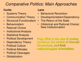 Comparative Politics: Main Approaches