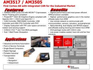 AM3517 / AM3505 First Cortex-A8 with integrated CAN for the Industrial Market