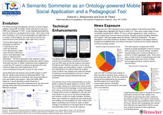 A Semantic Sommelier as an Ontology-powered Mobile Social Application and a Pedagogical Tool