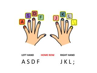 LEFT HAND	 HOME ROW 	RIGHT HAND