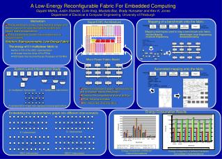 A Low-Energy Reconfigurable Fabric For Embedded Computing