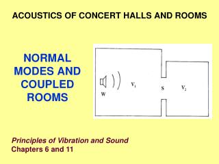 NORMAL MODES AND COUPLED ROOMS