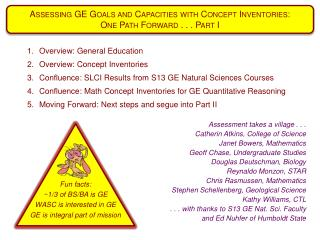 Assessing GE Goals and Capacities with Concept Inventories: One Path Forward . . . Part I