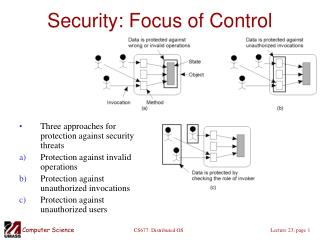 Security: Focus of Control