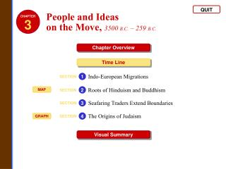 People and Ideas  on the Move,  3500  B.C.  – 259  B.C.