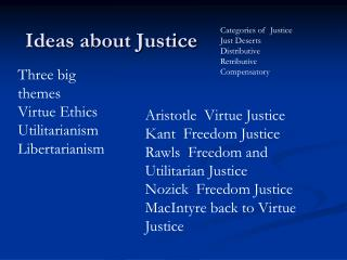 Ideas about Justice