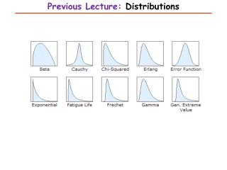 Previous Lecture:  Distributions