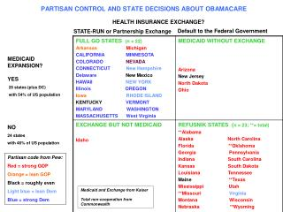 PARTISAN CONTROL AND STATE DECISIONS ABOUT OBAMACARE