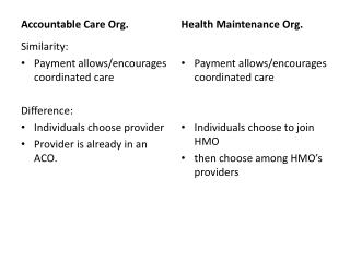 Accountable Care Org.