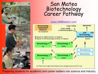 San Mateo  Biotechnology  Career Pathway