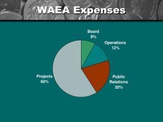 WAEA Expenses