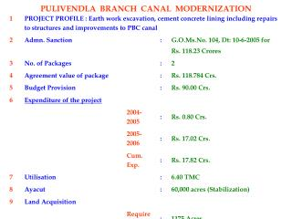 PULIVENDLA  BRANCH  CANAL  MODERNIZATION