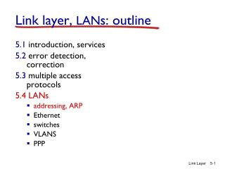 Link layer,  LAN s: outline