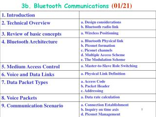 3b. Bluetooth Communications  (01/21)