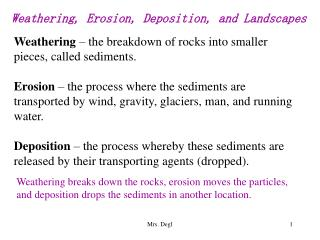 Weathering, Erosion, Deposition, and Landscapes