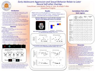 Early Adolescent Aggression and Sexual Behavior Relate to Later Neural Self-other Overlap .
