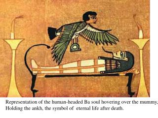 Representation of the human-headed Ba soul hovering over the mummy,