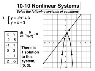 10-10 Nonlinear Systems