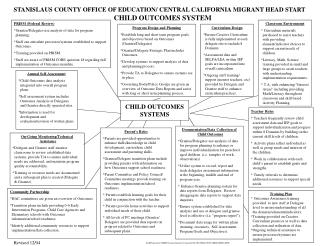 STANISLAUS COUNTY OFFICE OF EDUCATION/ CENTRAL CALIFORNIA MIGRANT HEAD START CHILD OUTCOMES SYSTEM