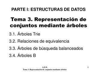 PARTE I: ESTRUCTURAS DE DATOS Tema 3. Representación de conjuntos mediante árboles