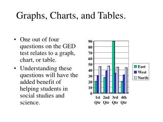 Graphs, Charts, and Tables.