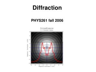 Diffraction PHYS261 fall 2006