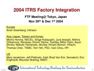 2004 ITRS Factory Integration