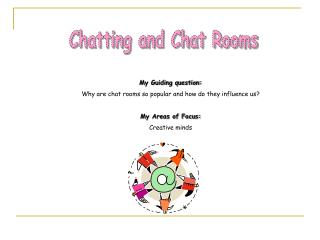 Chatting and Chat Rooms
