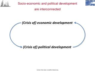Socio-economic and political development  are interconnected