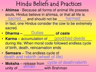 Hindu Beliefs and Practices
