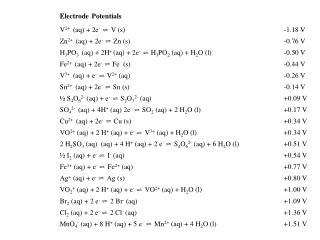 V 2+ (aq) + 2e - ⇌ V (s)-1.18 V