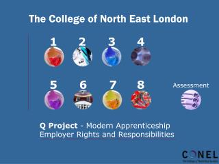 The College of North East London