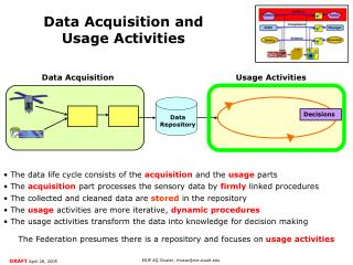 Data Acquisition and Usage Activities