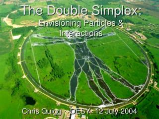 The Double Simplex: Envisioning Particles & Interactions